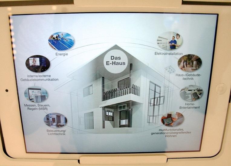 Haussteuerung und Smart Home